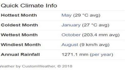 코타키나발루 날씨