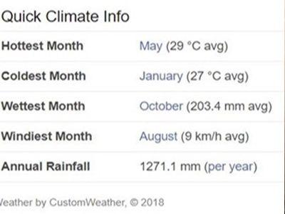 코타키나발루 기후