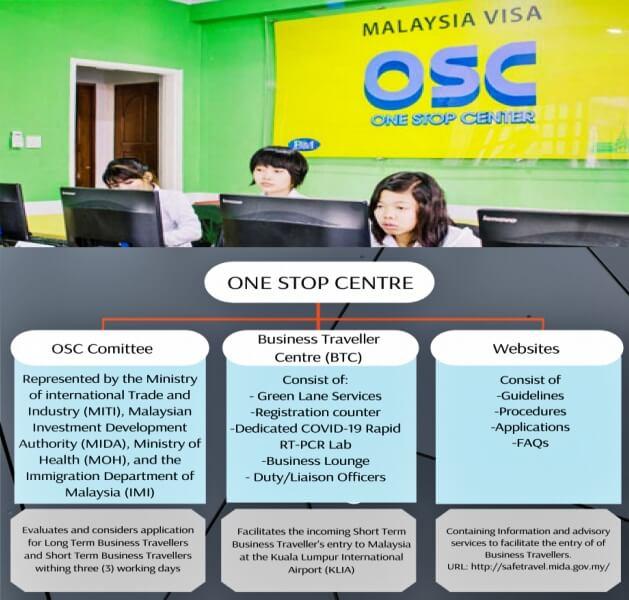 Malaysia-OSC