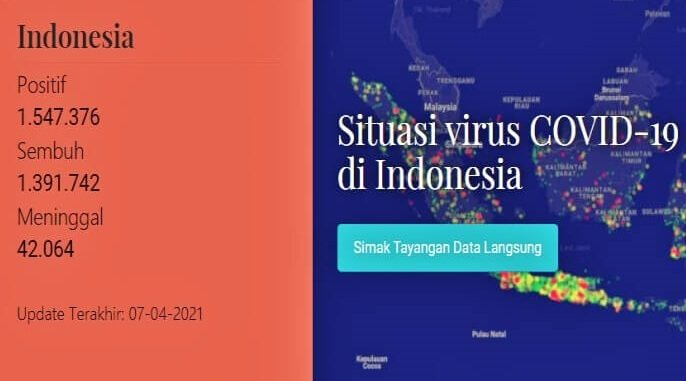 Indonesia-covid19-cases