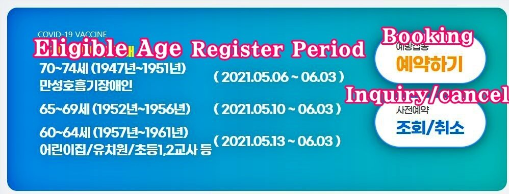 Korea-corona-vaccination-register