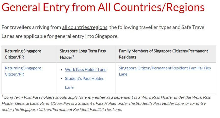 Singapore-entry-visa